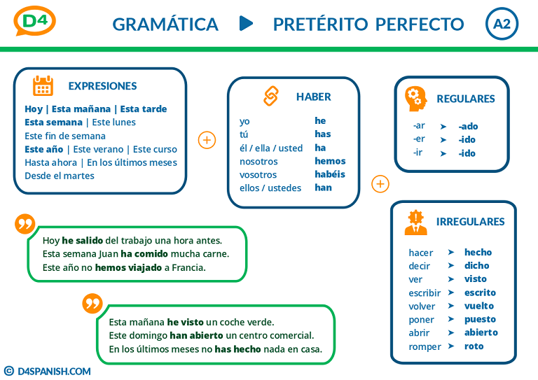 A2-GRA-PPERFECTO-FOR