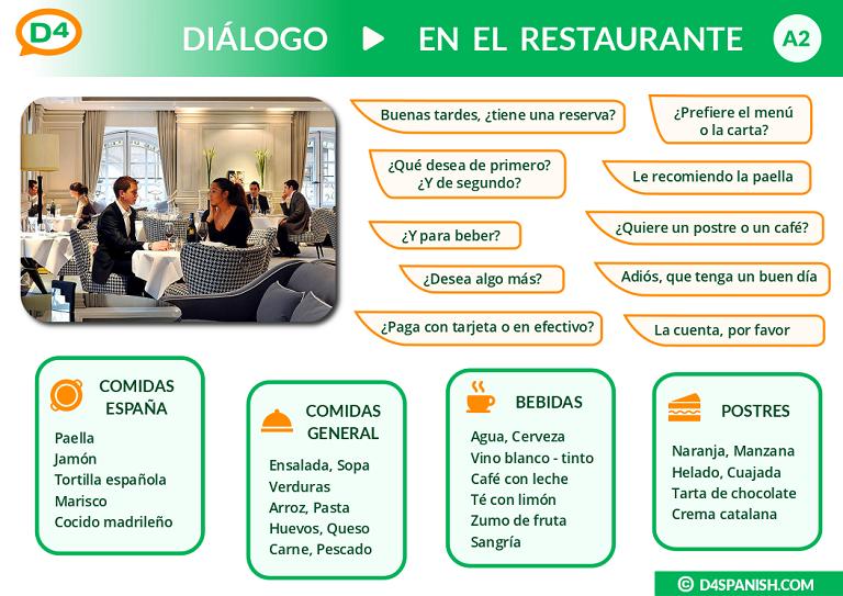 A2-VD-DIA-Restaurante