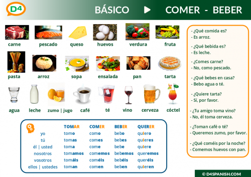 D4-BASICO-MUESTRA